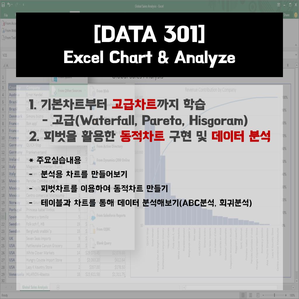 데이터시리즈301